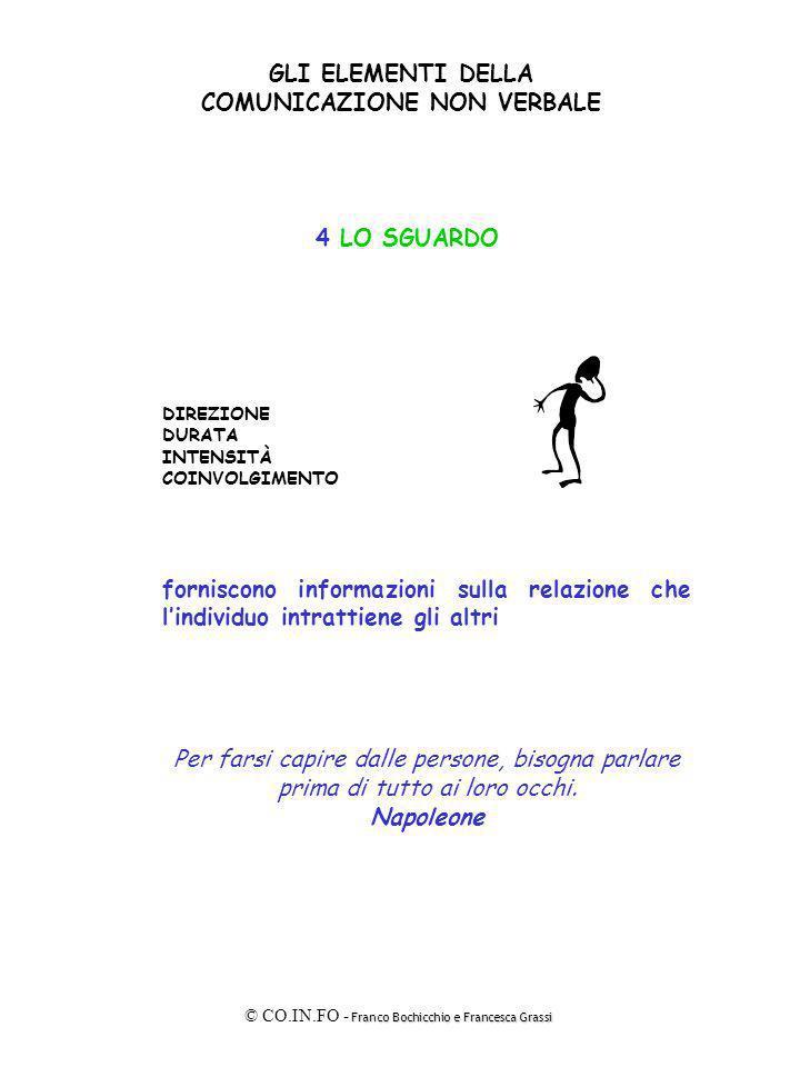 Franco Bochicchio e Francesca Grassi © CO.IN.FO - Franco Bochicchio e Francesca Grassi GLI ELEMENTI DELLA COMUNICAZIONE NON VERBALE 4 LO SGUARDO DIREZ