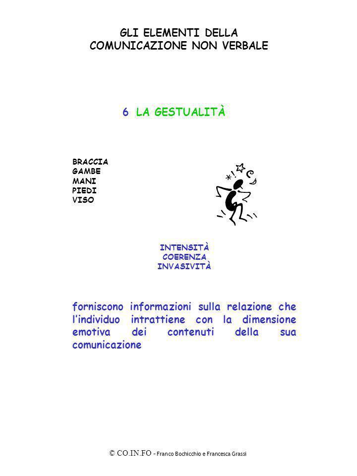 Franco Bochicchio e Francesca Grassi © CO.IN.FO - Franco Bochicchio e Francesca Grassi GLI ELEMENTI DELLA COMUNICAZIONE NON VERBALE 6 LA GESTUALITÀ BR