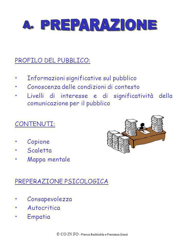 Franco Bochicchio e Francesca Grassi © CO.IN.FO - Franco Bochicchio e Francesca Grassi PROFILO DEL PUBBLICO: Informazioni significative sul pubblico C