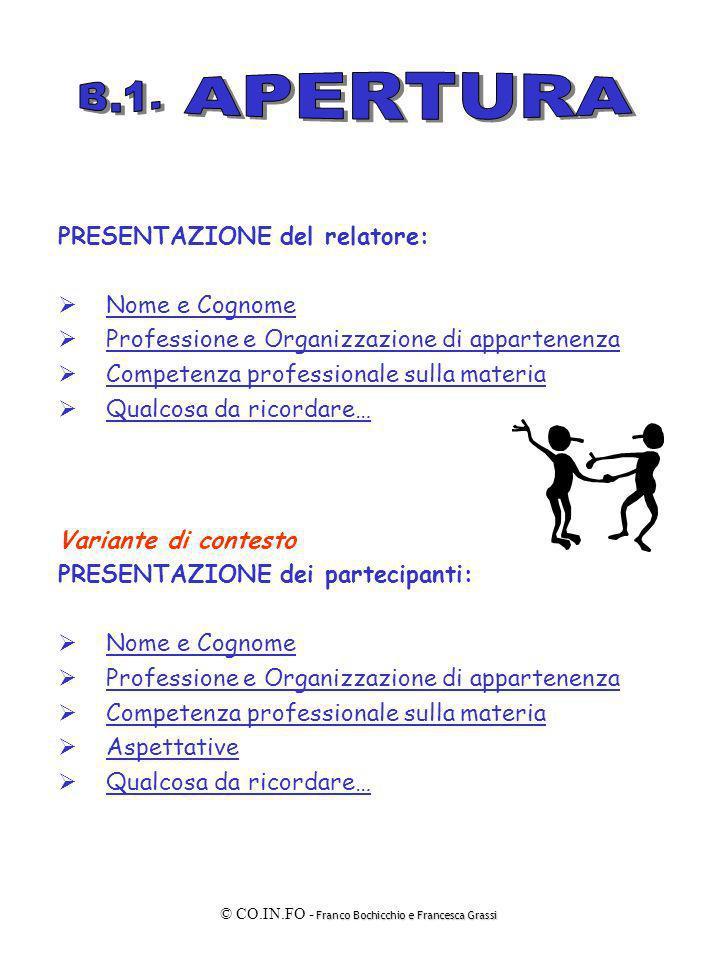 Franco Bochicchio e Francesca Grassi © CO.IN.FO - Franco Bochicchio e Francesca Grassi PRESENTAZIONE del relatore: Nome e Cognome Professione e Organi