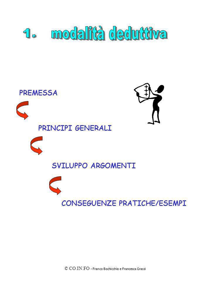 Franco Bochicchio e Francesca Grassi © CO.IN.FO - Franco Bochicchio e Francesca Grassi PREMESSA PRINCIPI GENERALI SVILUPPO ARGOMENTI CONSEGUENZE PRATI