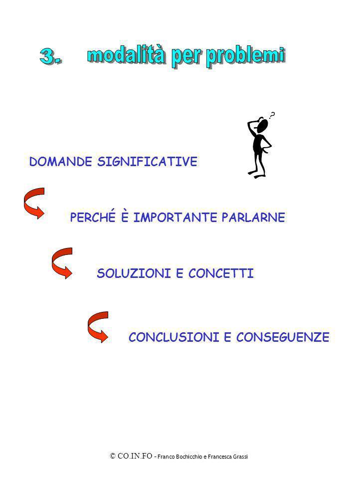 Franco Bochicchio e Francesca Grassi © CO.IN.FO - Franco Bochicchio e Francesca Grassi DOMANDE SIGNIFICATIVE PERCHÉ È IMPORTANTE PARLARNE SOLUZIONI E