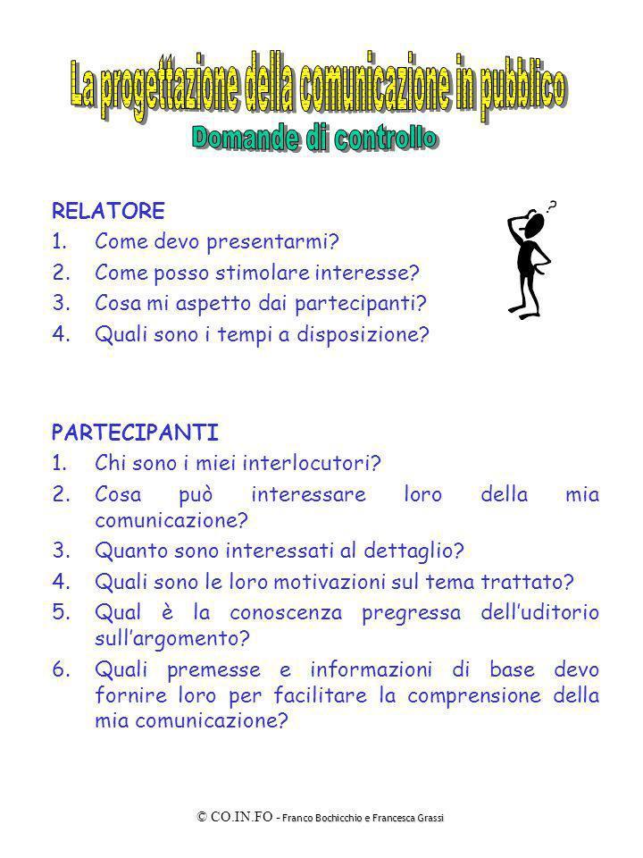Franco Bochicchio e Francesca Grassi © CO.IN.FO - Franco Bochicchio e Francesca Grassi RELATORE 1.Come devo presentarmi? 2.Come posso stimolare intere