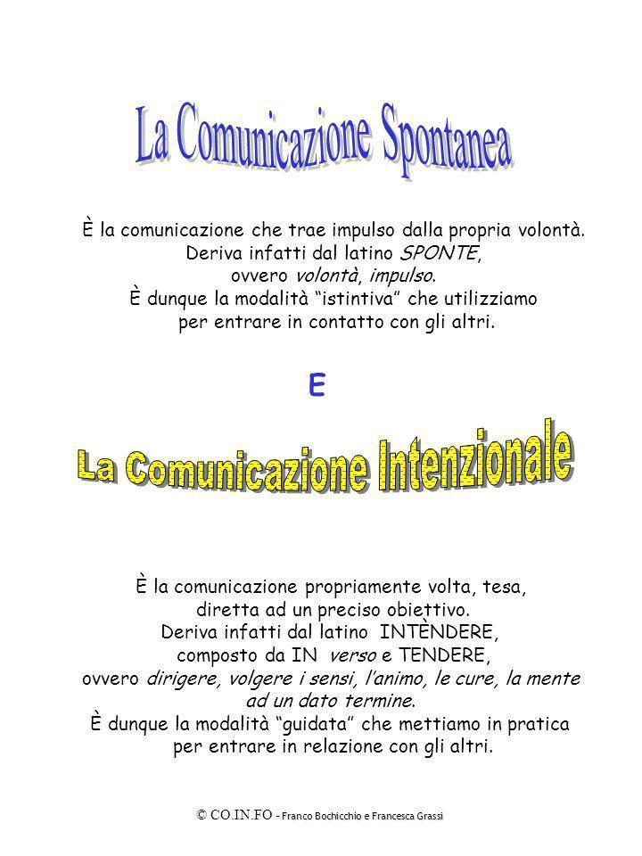 Franco Bochicchio e Francesca Grassi © CO.IN.FO - Franco Bochicchio e Francesca Grassi E È la comunicazione che trae impulso dalla propria volontà. De