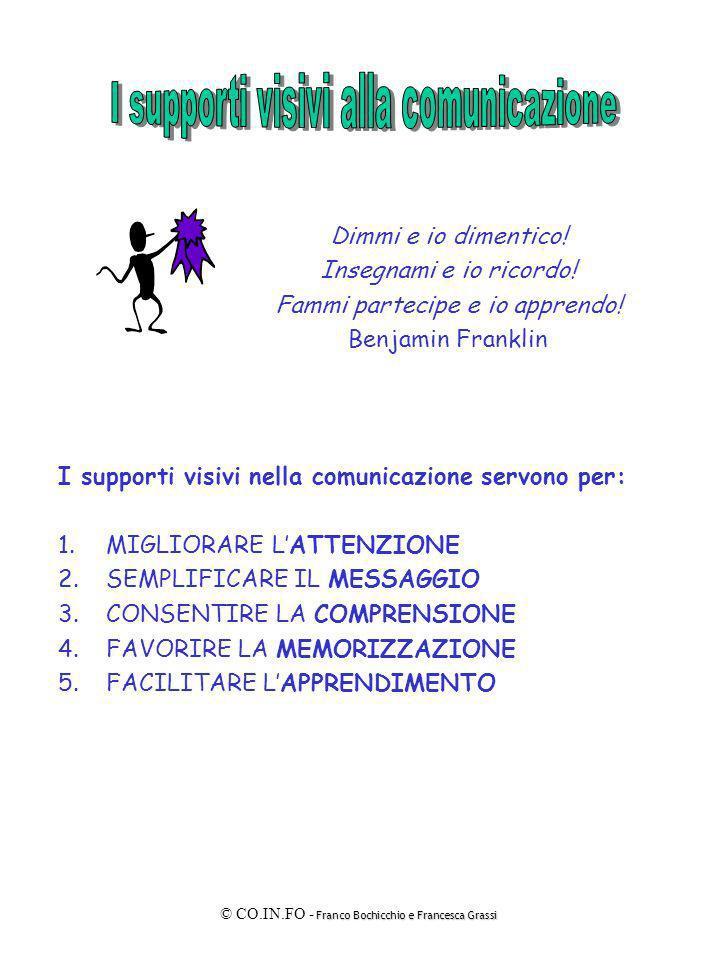 Franco Bochicchio e Francesca Grassi © CO.IN.FO - Franco Bochicchio e Francesca Grassi Dimmi e io dimentico! Insegnami e io ricordo! Fammi partecipe e