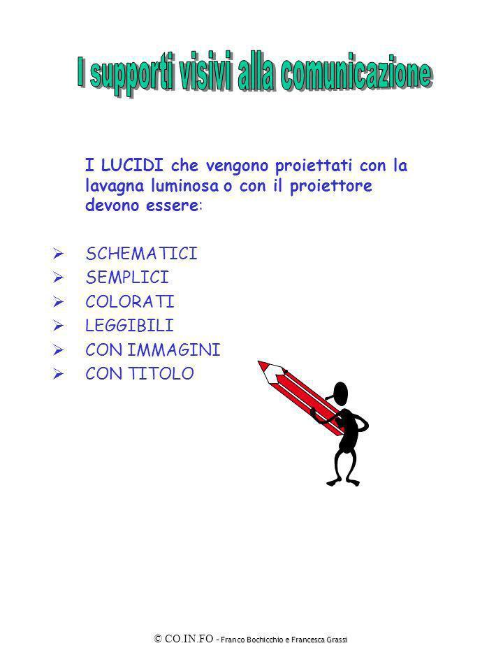Franco Bochicchio e Francesca Grassi © CO.IN.FO - Franco Bochicchio e Francesca Grassi I LUCIDI che vengono proiettati con la lavagna luminosa o con i