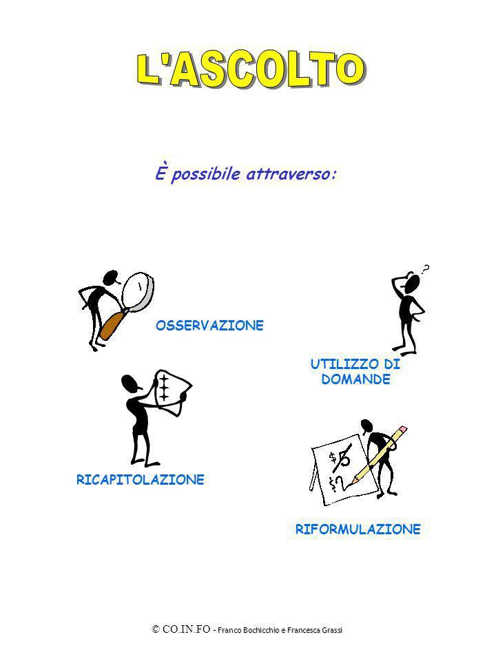Franco Bochicchio e Francesca Grassi © CO.IN.FO - Franco Bochicchio e Francesca Grassi È possibile attraverso: UTILIZZO DI DOMANDE OSSERVAZIONE RIFORM