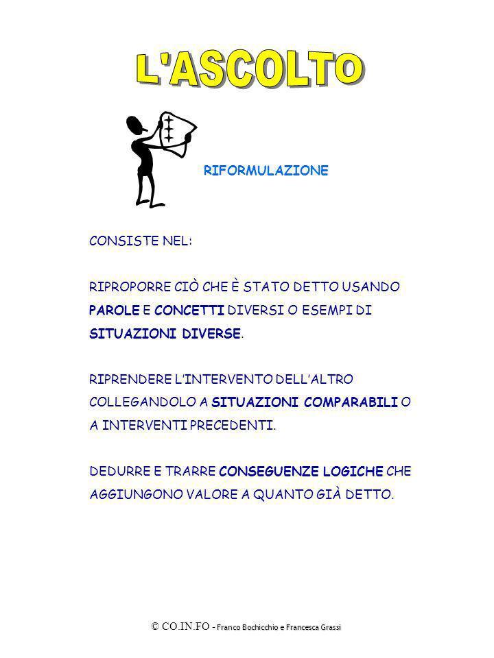 Franco Bochicchio e Francesca Grassi © CO.IN.FO - Franco Bochicchio e Francesca Grassi CONSISTE NEL: RIPROPORRE CIÒ CHE È STATO DETTO USANDO PAROLE E