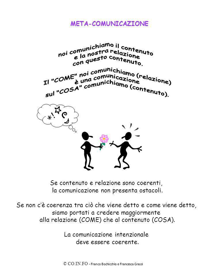 Franco Bochicchio e Francesca Grassi © CO.IN.FO - Franco Bochicchio e Francesca Grassi META-COMUNICAZIONE Se contenuto e relazione sono coerenti, la c