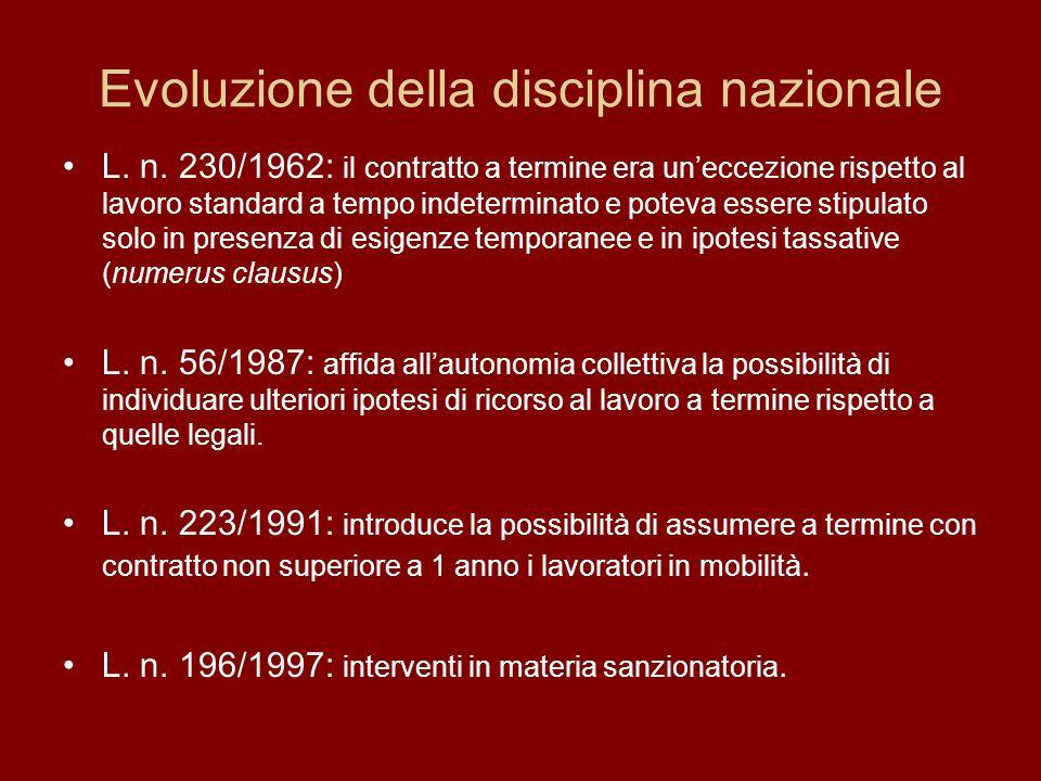 Evoluzione della disciplina nazionale L. n.
