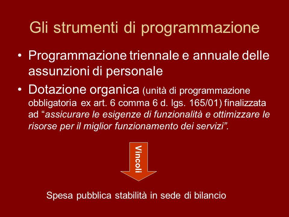 Gli strumenti di programmazione Programmazione triennale e annuale delle assunzioni di personale Dotazione organica (unità di programmazione obbligatoria ex art.