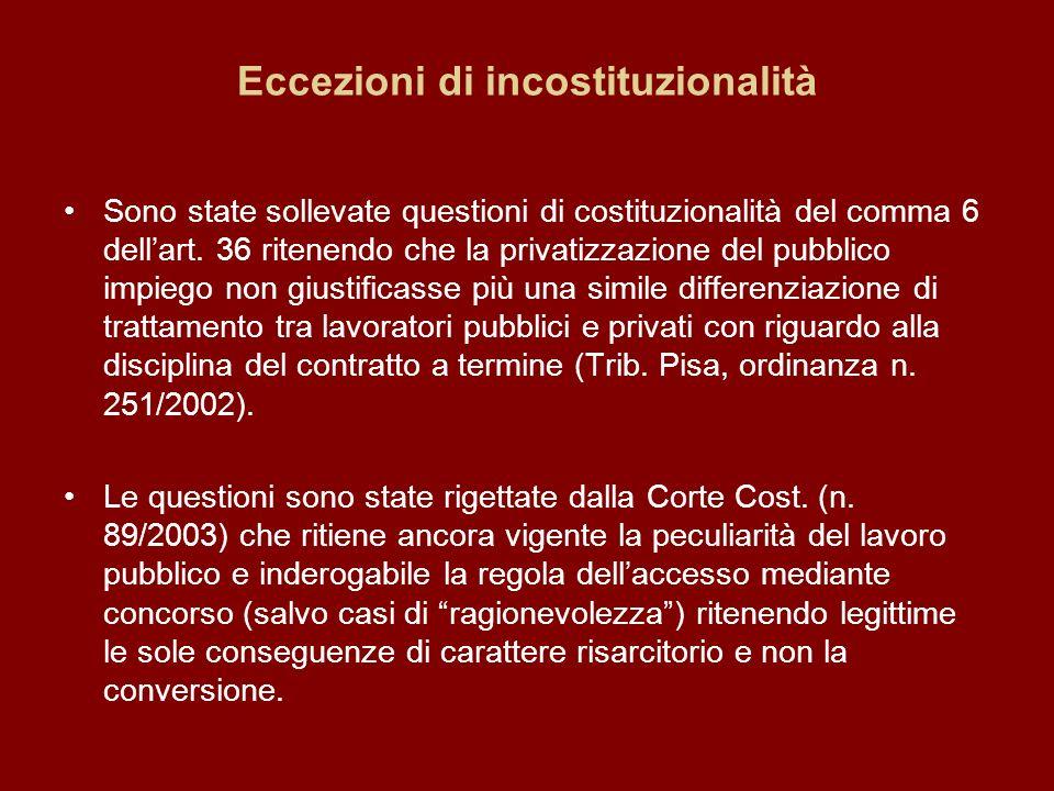 Eccezioni di incostituzionalità Sono state sollevate questioni di costituzionalità del comma 6 dellart.