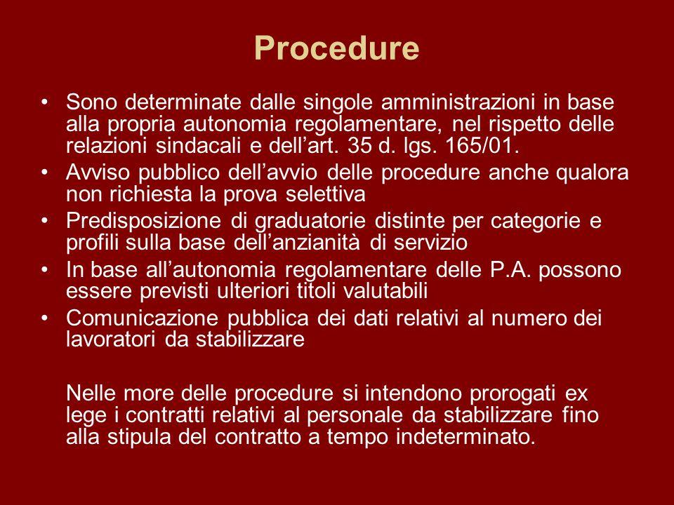 Procedure Sono determinate dalle singole amministrazioni in base alla propria autonomia regolamentare, nel rispetto delle relazioni sindacali e dellart.