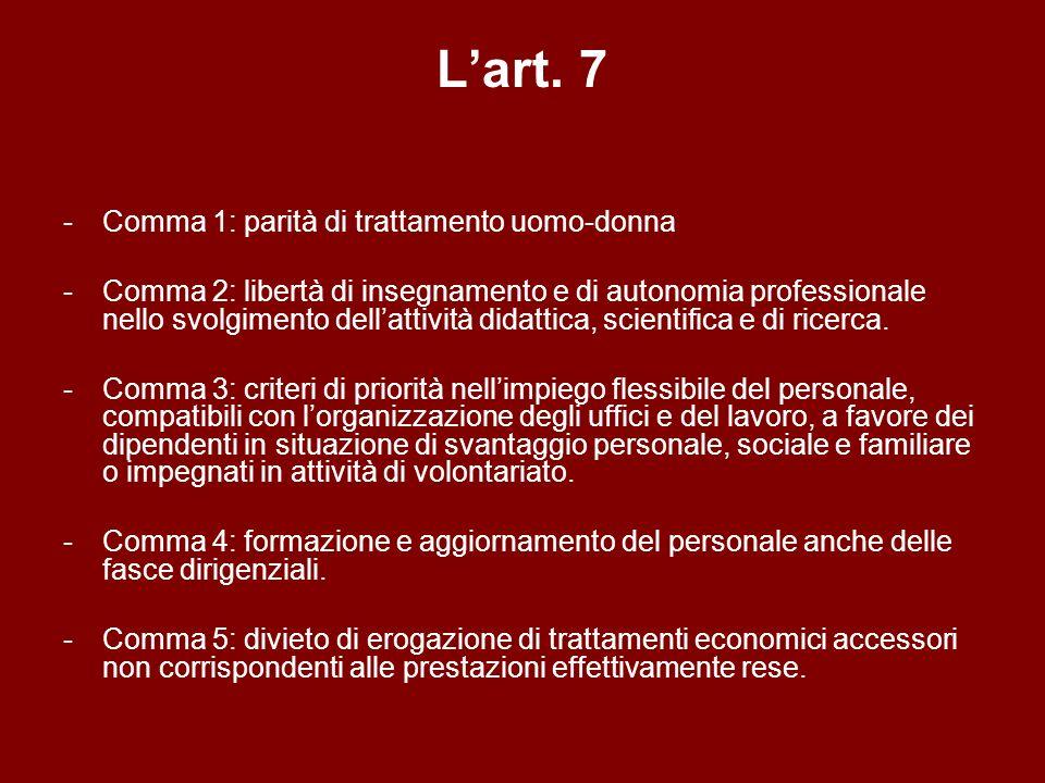 gli incarichi esterni Comma 6: per esigenze cui non possono far fronte con il personale in servizio le P.A.