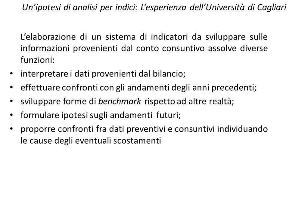Unipotesi di analisi per indici: Lesperienza dellUniversità di Cagliari Lelaborazione di un sistema di indicatori da sviluppare sulle informazioni pro