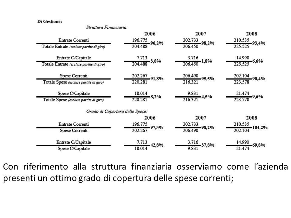 Con riferimento alla struttura finanziaria osserviamo come lazienda presenti un ottimo grado di copertura delle spese correnti;