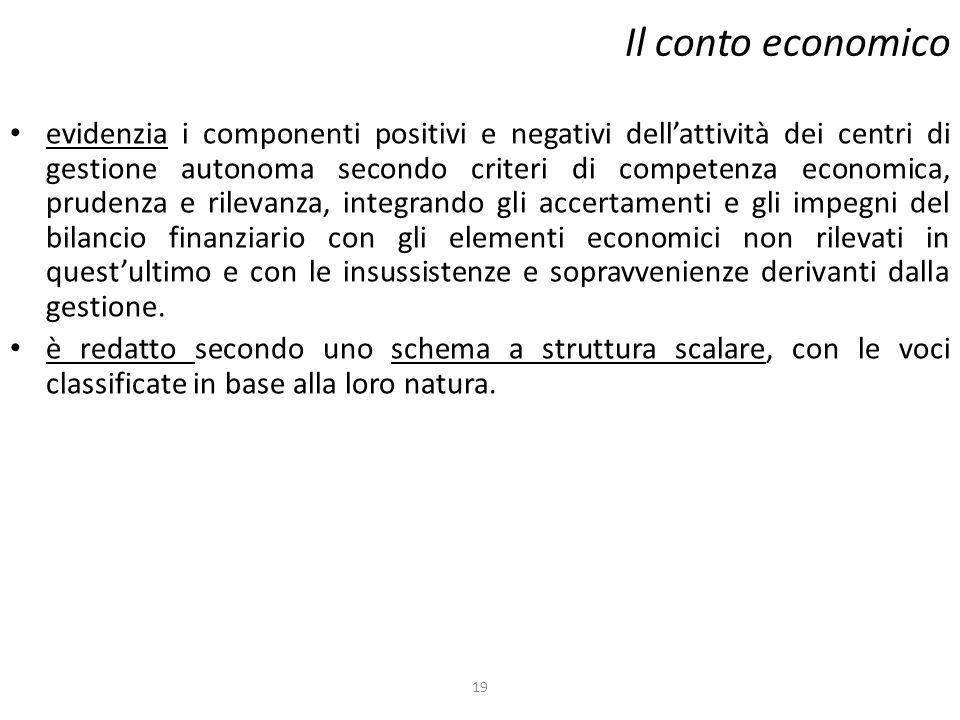 Il conto economico evidenzia i componenti positivi e negativi dellattività dei centri di gestione autonoma secondo criteri di competenza economica, pr