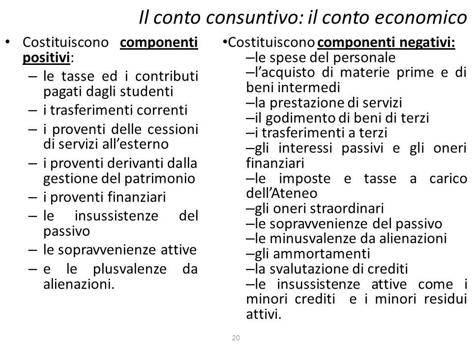 Il conto consuntivo: il conto economico Costituiscono componenti positivi: – le tasse ed i contributi pagati dagli studenti – i trasferimenti correnti