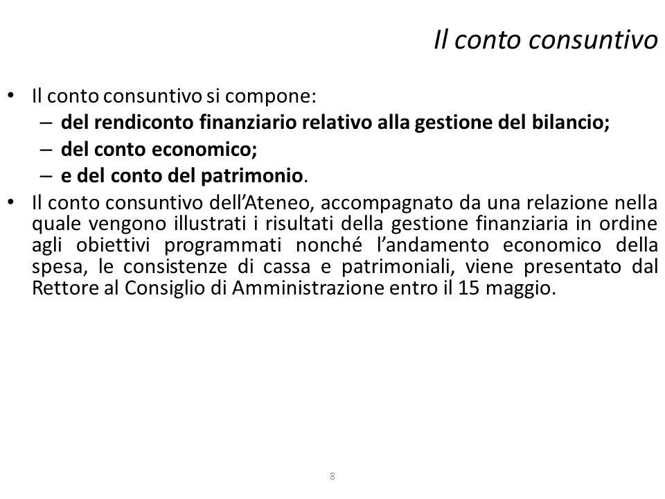 Il conto consuntivo Il conto consuntivo si compone: – del rendiconto finanziario relativo alla gestione del bilancio; – del conto economico; – e del c
