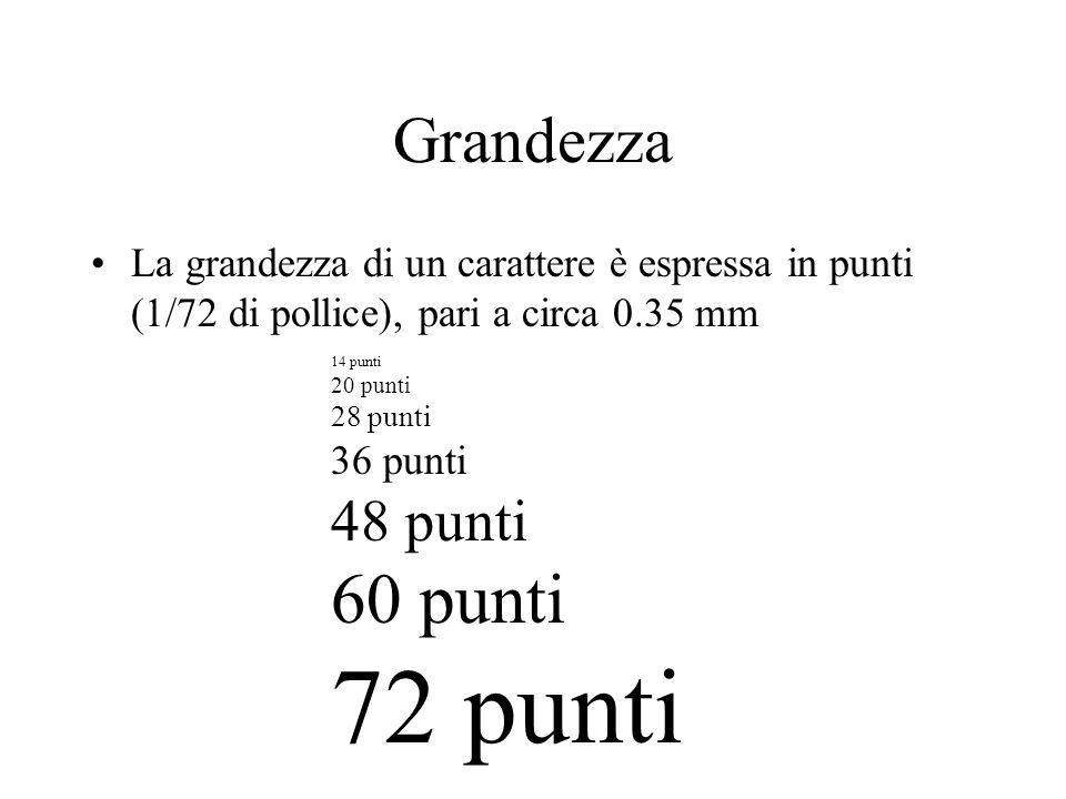 Grandezza La grandezza di un carattere è espressa in punti (1/72 di pollice), pari a circa 0.35 mm 14 punti 20 punti 28 punti 36 punti 48 punti 60 pun