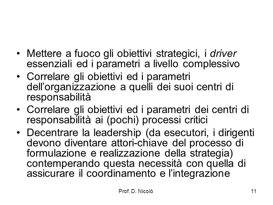 Prof. D. Nicolò11 Mettere a fuoco gli obiettivi strategici, i driver essenziali ed i parametri a livello complessivo Correlare gli obiettivi ed i para