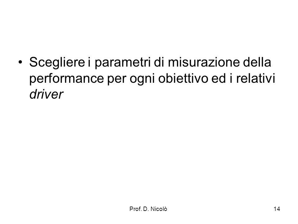 Prof. D. Nicolò14 Scegliere i parametri di misurazione della performance per ogni obiettivo ed i relativi driver