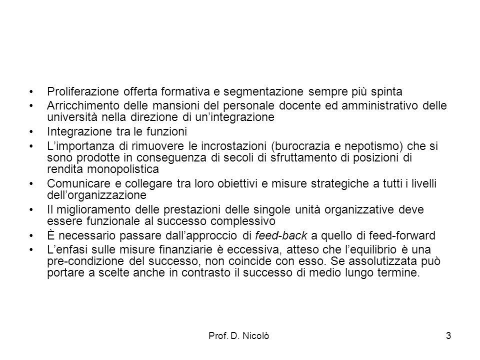 Prof. D. Nicolò3 Proliferazione offerta formativa e segmentazione sempre più spinta Arricchimento delle mansioni del personale docente ed amministrati