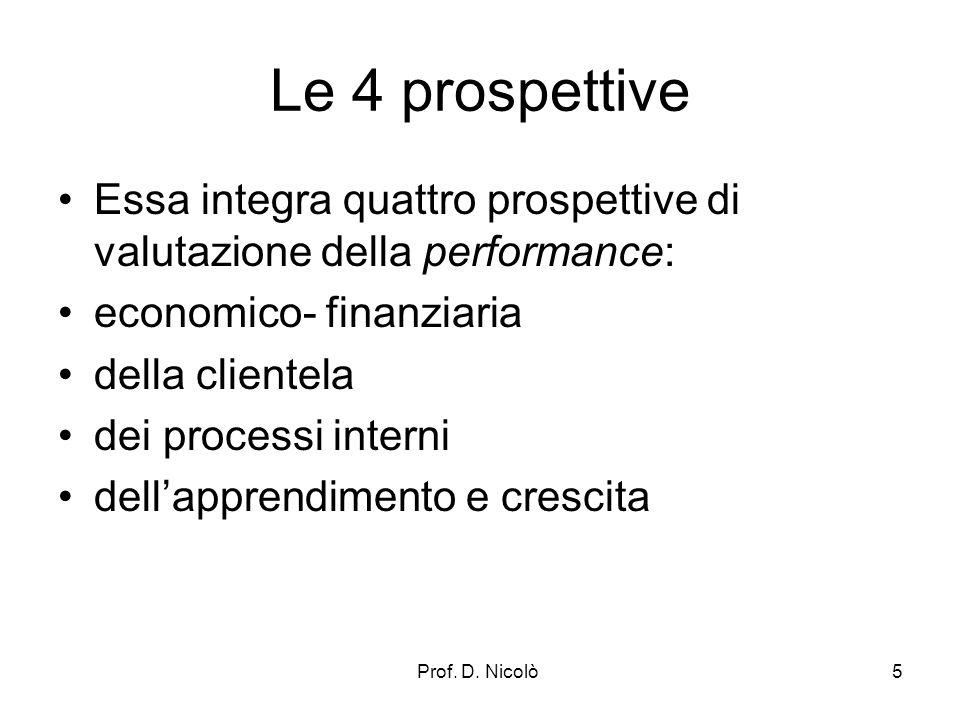 Prof. D. Nicolò5 Le 4 prospettive Essa integra quattro prospettive di valutazione della performance: economico- finanziaria della clientela dei proces