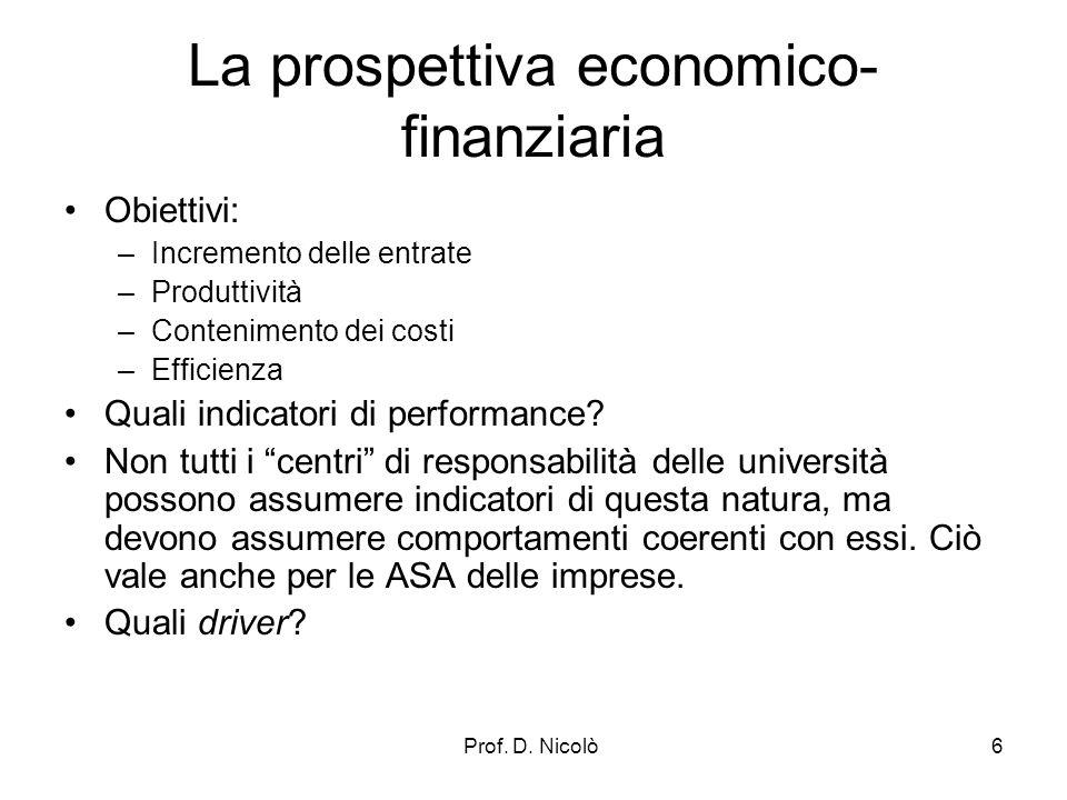 Prof. D. Nicolò6 La prospettiva economico- finanziaria Obiettivi: –Incremento delle entrate –Produttività –Contenimento dei costi –Efficienza Quali in