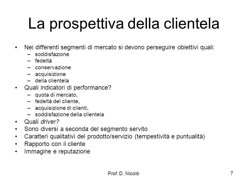 Prof. D. Nicolò7 La prospettiva della clientela Nei differenti segmenti di mercato si devono perseguire obiettivi quali: –soddisfazione –fedeltà –cons