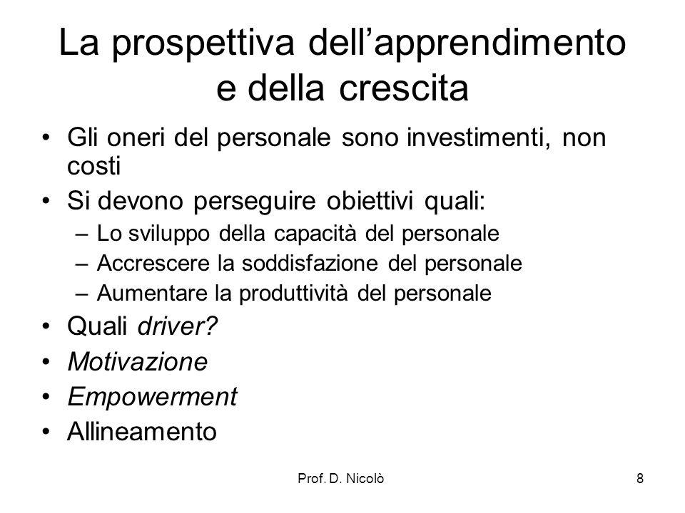 Prof. D. Nicolò8 La prospettiva dellapprendimento e della crescita Gli oneri del personale sono investimenti, non costi Si devono perseguire obiettivi