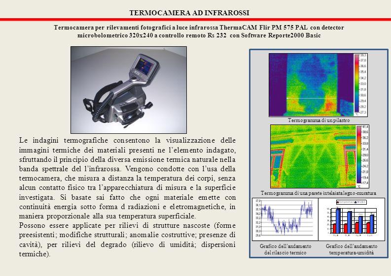 TERMOCAMERA AD INFRAROSSI Le indagini termografiche consentono la visualizzazione delle immagini termiche dei materiali presenti ne lelemento indagato, sfruttando il principio della diversa emissione termica naturale nella banda spettrale del linfrarossa.