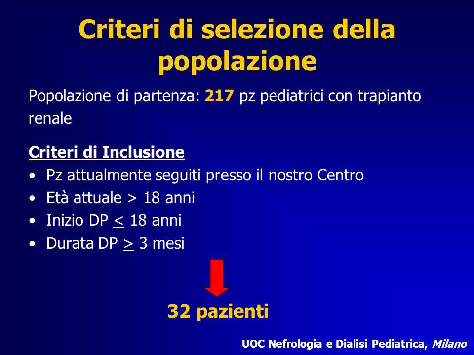 Criteri di selezione della popolazione Popolazione di partenza: 217 pz pediatrici con trapianto renale Criteri di Inclusione Pz attualmente seguiti presso il nostro Centro Età attuale > 18 anni Inizio DP < 18 anni Durata DP > 3 mesi 32 pazienti UOC Nefrologia e Dialisi Pediatrica, Milano