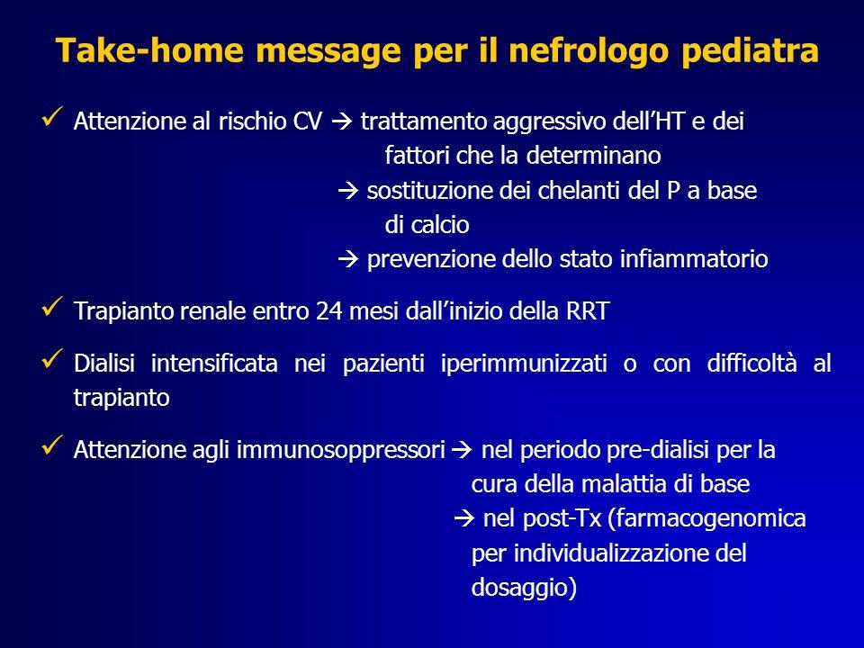Take-home message per il nefrologo pediatra Attenzione al rischio CV trattamento aggressivo dellHT e dei fattori che la determinano sostituzione dei c