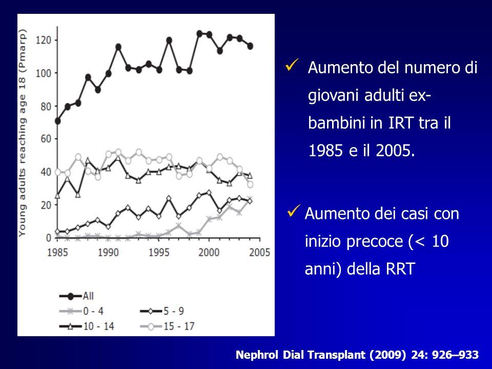 Aumento del numero di giovani adulti ex- bambini in IRT tra il 1985 e il 2005. Nephrol Dial Transplant (2009) 24: 926–933 Aumento dei casi con inizio