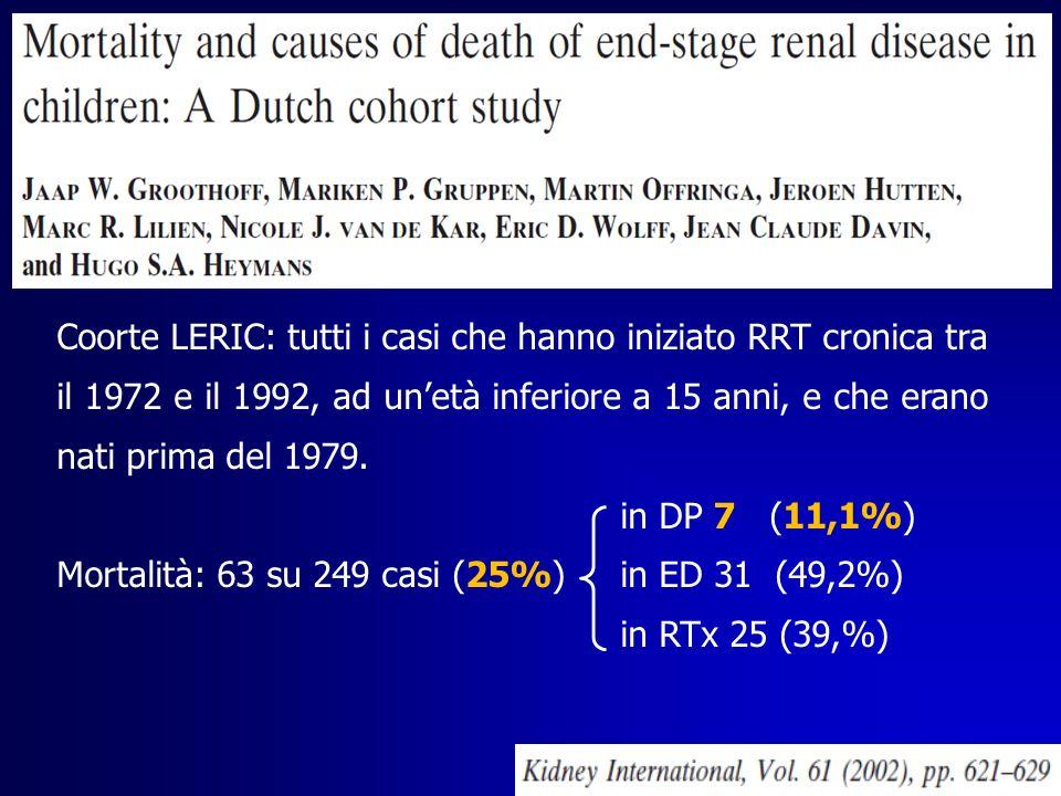 Coorte LERIC: tutti i casi che hanno iniziato RRT cronica tra il 1972 e il 1992, ad unetà inferiore a 15 anni, e che erano nati prima del 1979. in DP