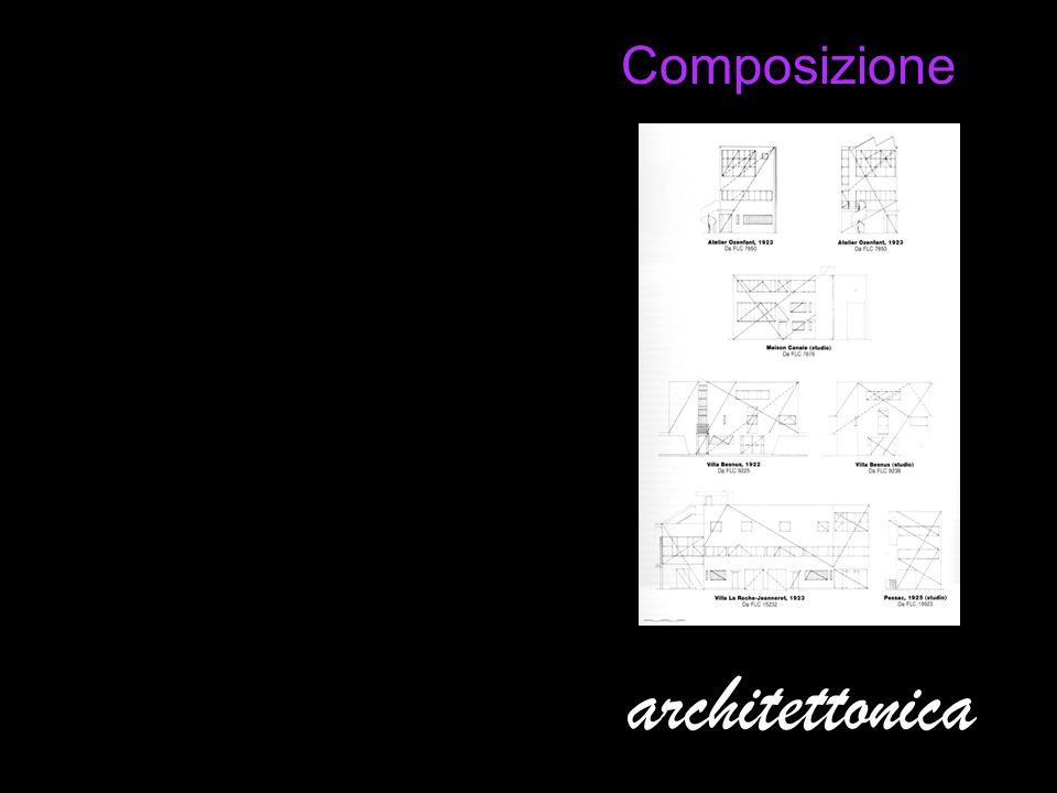 Composizione architettonica