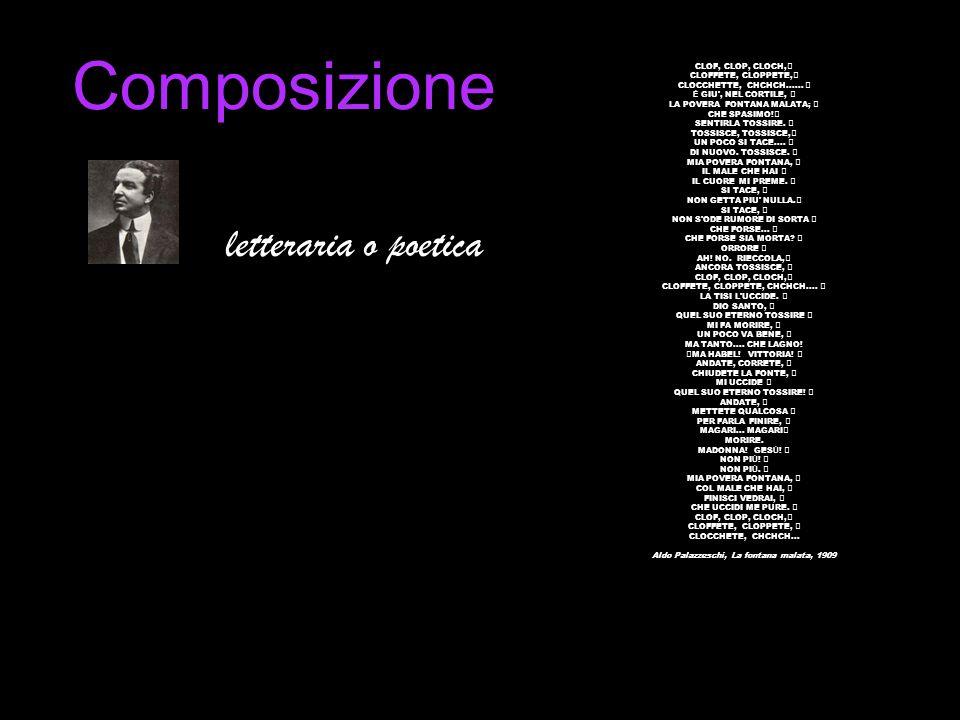 Composizione letteraria o poetica CLOF, CLOP, CLOCH, CLOFFETE, CLOPPETE, CLOCCHETTE, CHCHCH......