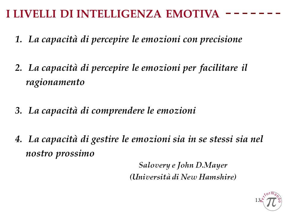 13 I LIVELLI DI INTELLIGENZA EMOTIVA 1. La capacità di percepire le emozioni con precisione 2. La capacità di percepire le emozioni per facilitare il