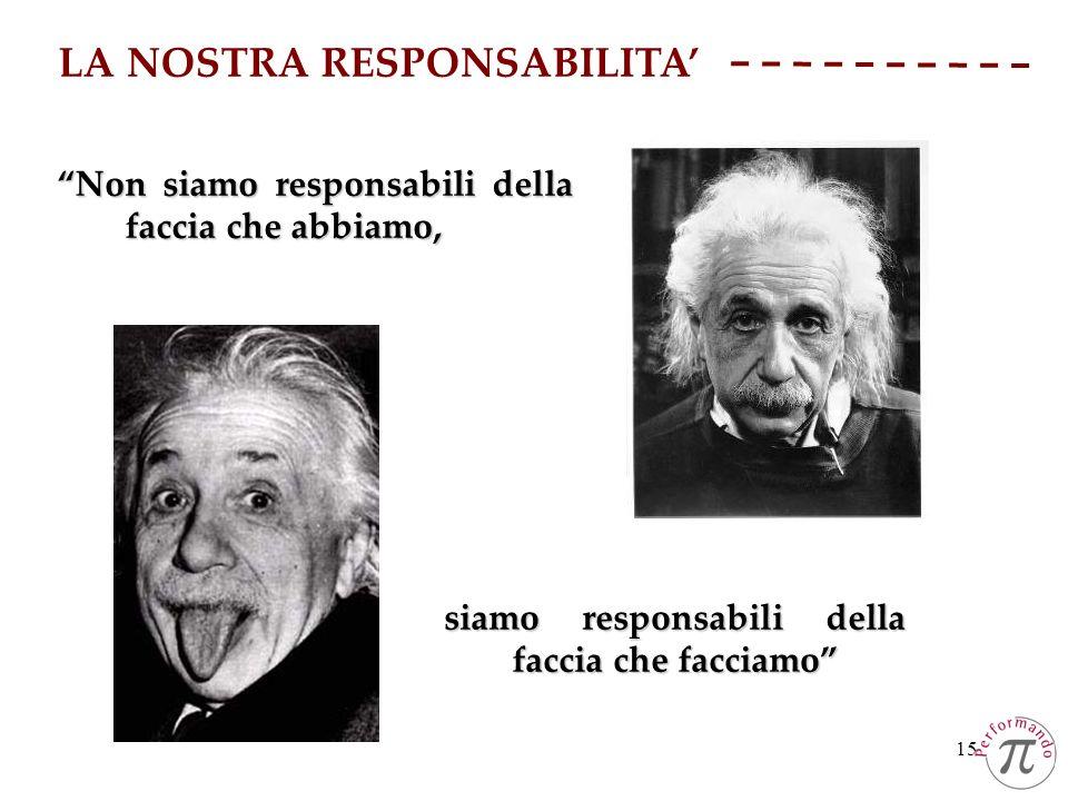 15 Non siamo responsabili della faccia che abbiamo, siamo responsabili della faccia che facciamo LA NOSTRA RESPONSABILITA