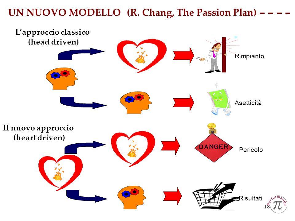 18 UN NUOVO MODELLO (R. Chang, The Passion Plan) Rimpianto Asetticità Lapproccio classico (head driven) Il nuovo approccio (heart driven) Pericolo Ris