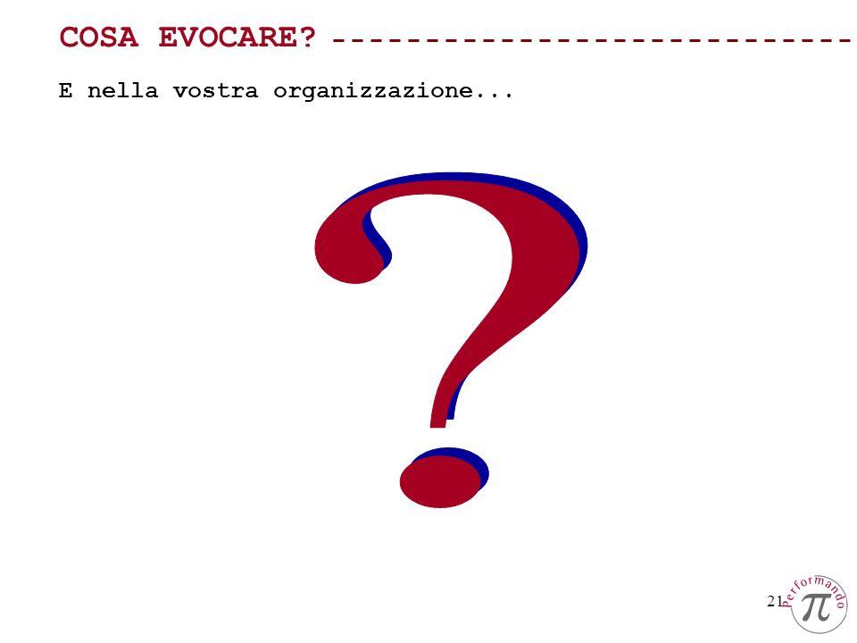21 E nella vostra organizzazione... COSA EVOCARE?