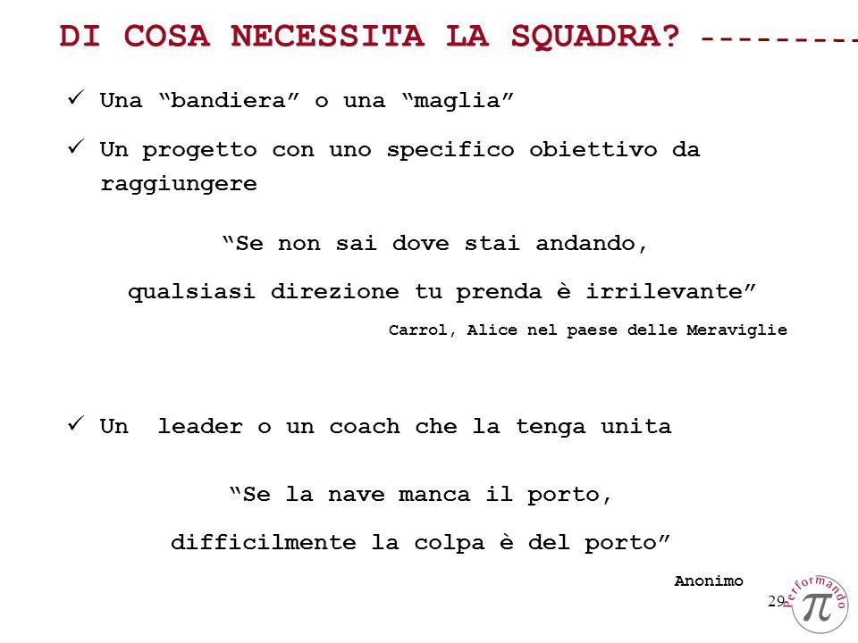 29 Una bandiera o una maglia Un progetto con uno specifico obiettivo da raggiungere Un leader o un coach che la tenga unita DI COSA NECESSITA LA SQUAD