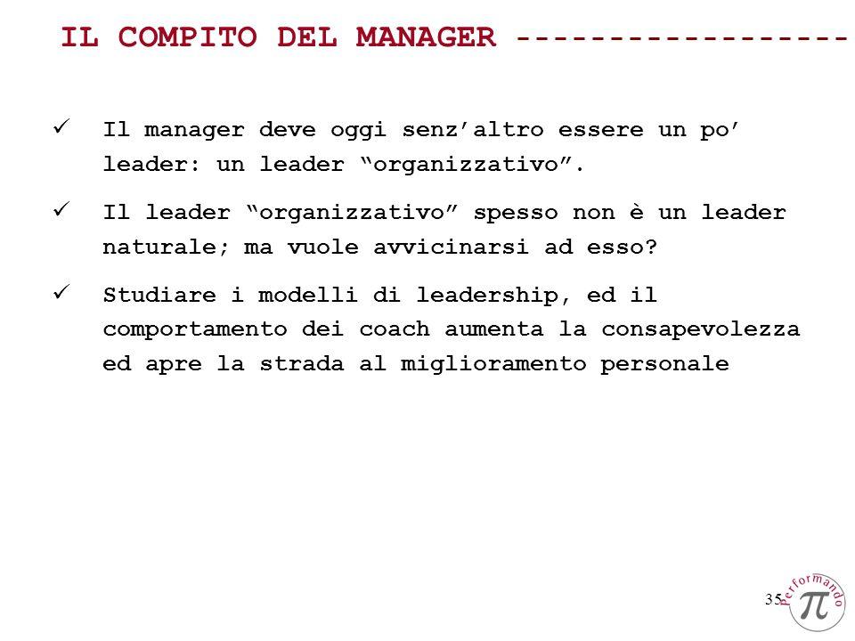 35 Il manager deve oggi senzaltro essere un po leader: un leader organizzativo. Il leader organizzativo spesso non è un leader naturale; ma vuole avvi