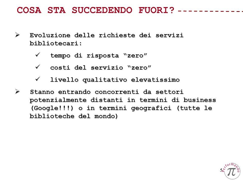 5 Evoluzione delle richieste dei servizi bibliotecari: Evoluzione delle richieste dei servizi bibliotecari: tempo di risposta zero tempo di risposta z