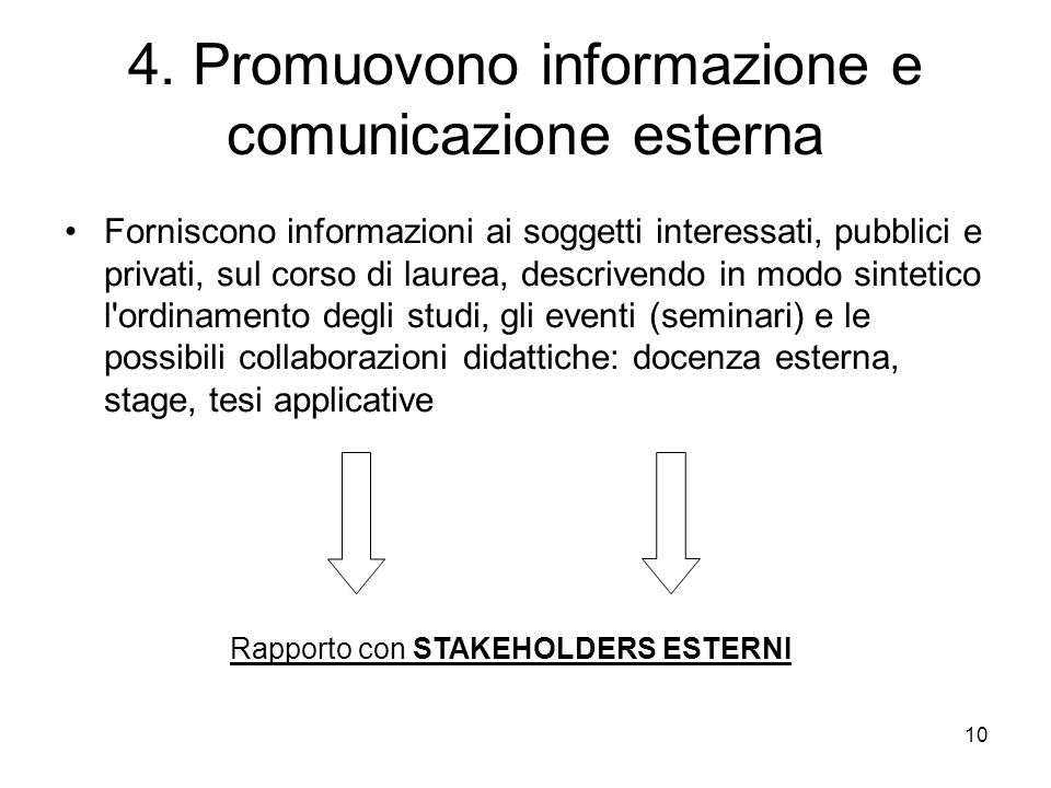 10 4. Promuovono informazione e comunicazione esterna Forniscono informazioni ai soggetti interessati, pubblici e privati, sul corso di laurea, descri