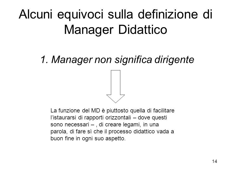 14 Alcuni equivoci sulla definizione di Manager Didattico 1. Manager non significa dirigente La funzione del MD è piuttosto quella di facilitare lista