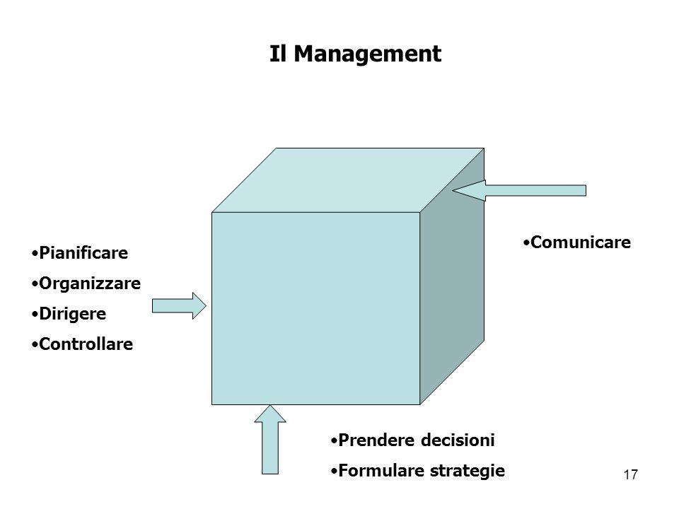 17 Comunicare Prendere decisioni Formulare strategie Pianificare Organizzare Dirigere Controllare Il Management