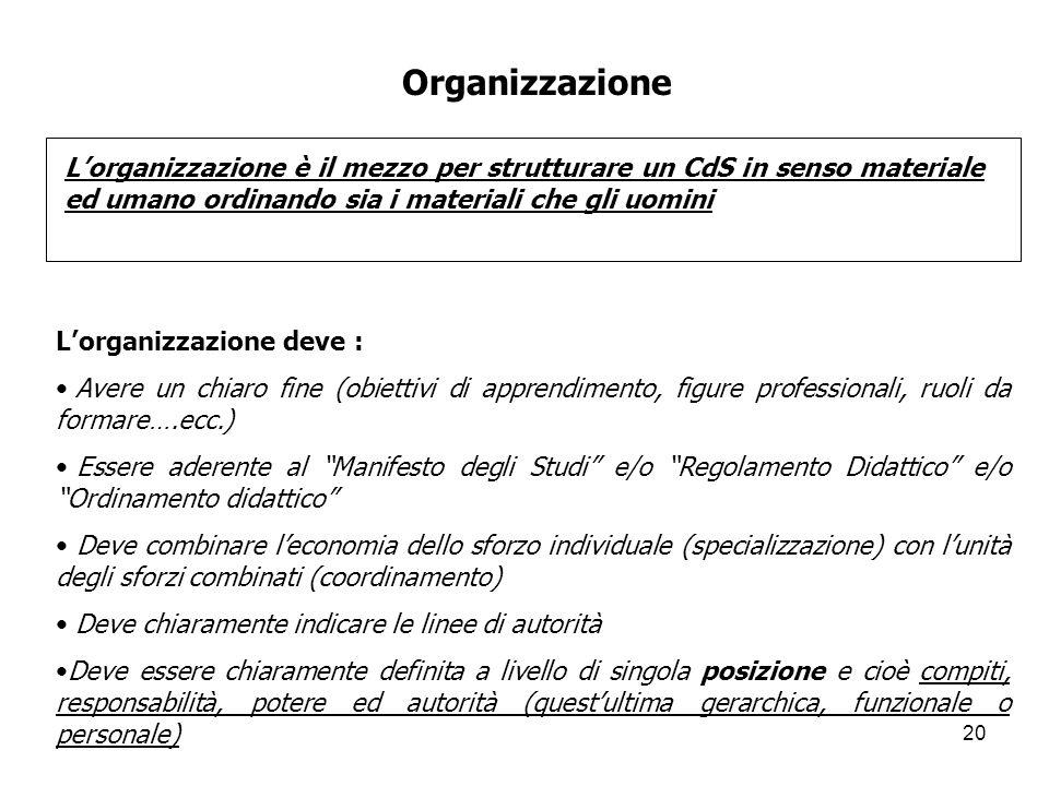 20 Organizzazione Lorganizzazione è il mezzo per strutturare un CdS in senso materiale ed umano ordinando sia i materiali che gli uomini Lorganizzazio