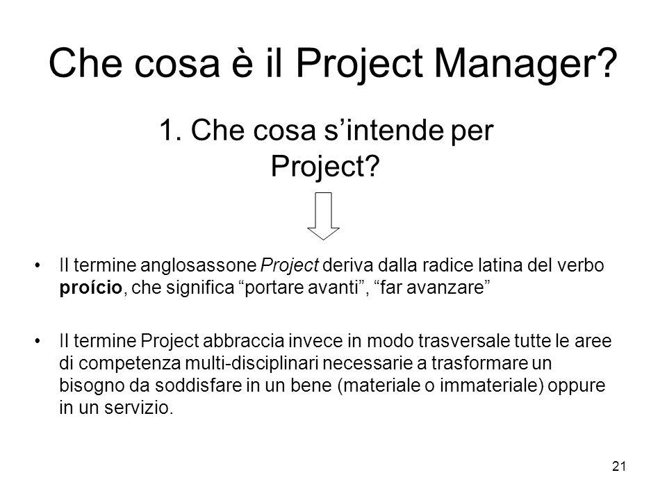 21 Che cosa è il Project Manager? Il termine anglosassone Project deriva dalla radice latina del verbo proício, che significa portare avanti, far avan